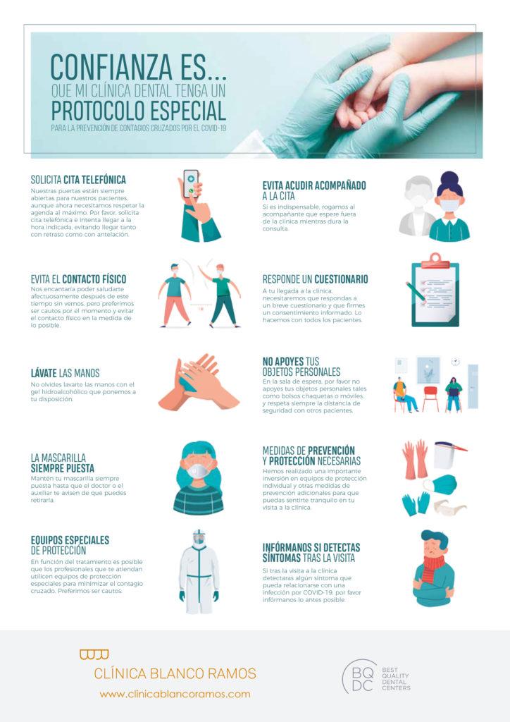 Protocolo Covid19 clínica dental Blanco Ramos
